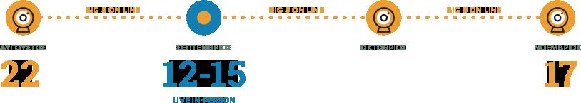 Big5 2021 dates
